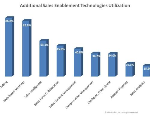 Sales Automation Framework